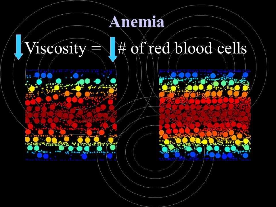 Viscosity = # of red blood cells