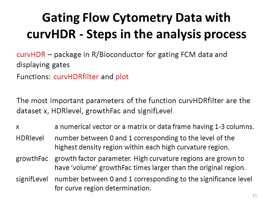 Gating Flow Cytometry Data with curvHDR - Steps in the analysis process