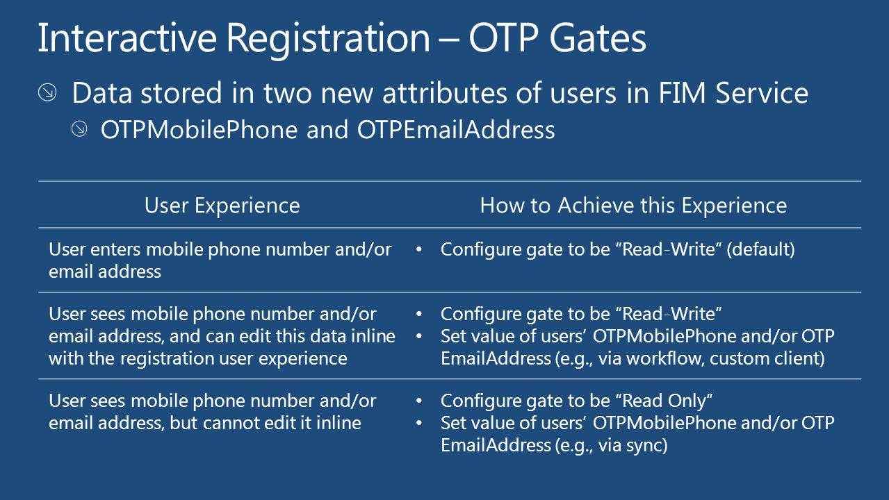 Interactive Registration – OTP Gates