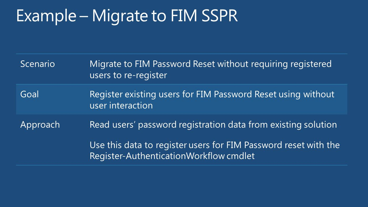 Example – Migrate to FIM SSPR