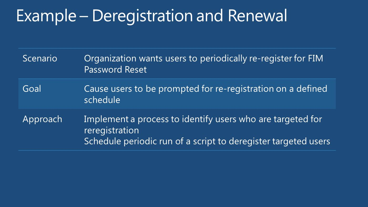 Example – Deregistration and Renewal