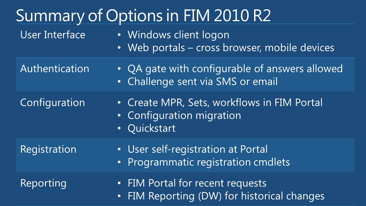 Summary of Options in FIM 2010 R2