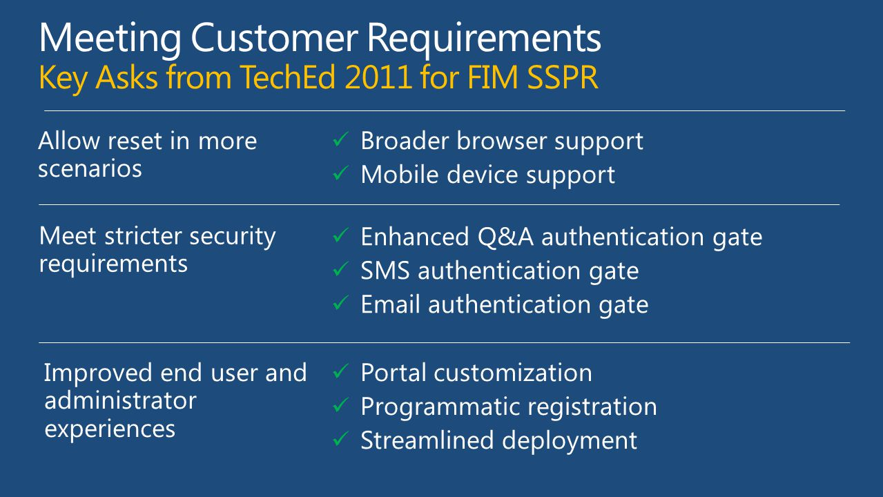 Meeting Customer Requirements Key Asks from TechEd 2011 for FIM SSPR