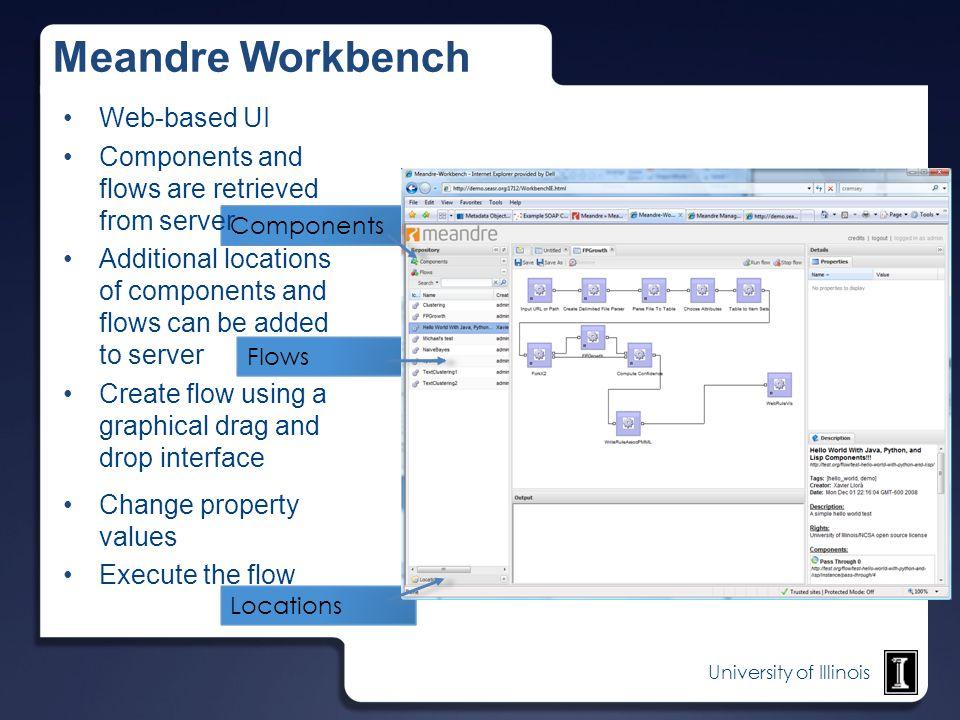 Meandre Workbench Web-based UI