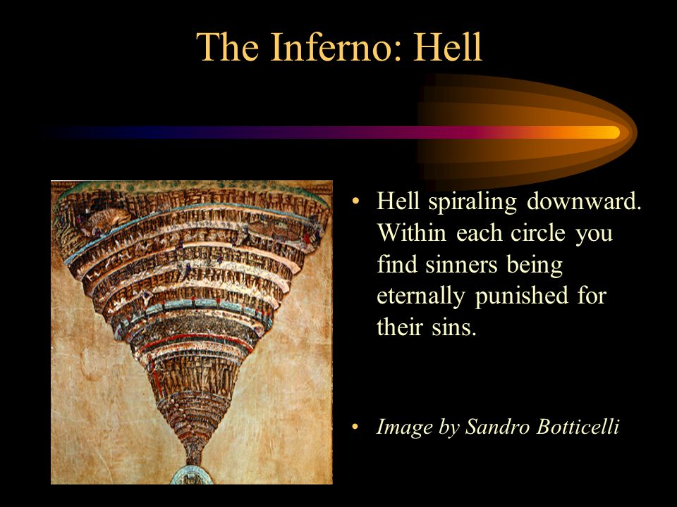 The Inferno: Hell Hell spiraling downward. Within each circle you find sinners being eternally punished for their sins.