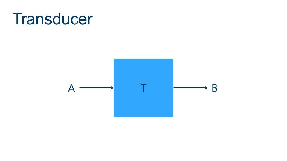 Transducer A T B