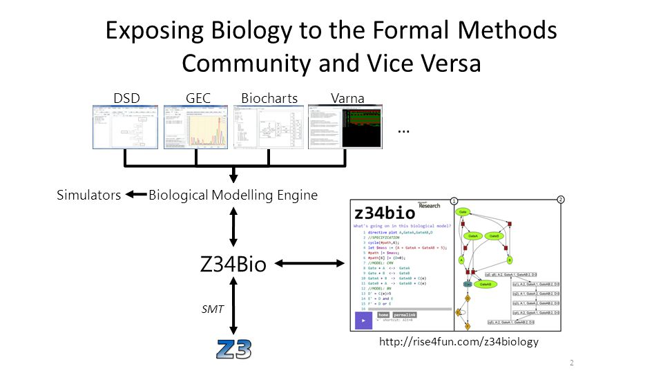 Exposing Biology to the Formal Methods Community and Vice Versa