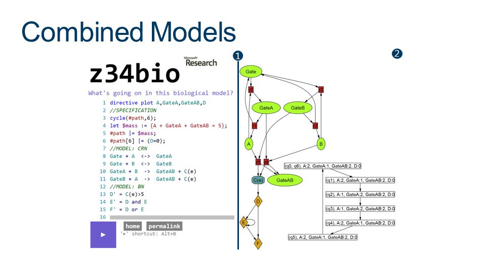 Combined Models 1 2