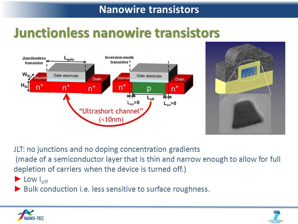 Junctionless nanowire transistors
