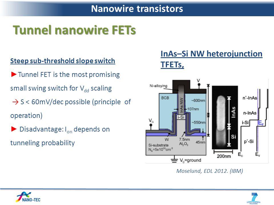 Tunnel nanowire FETs Nanowire transistors