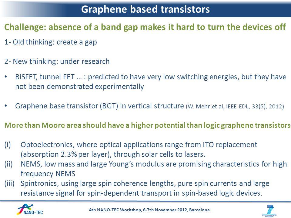 Graphene based transistors