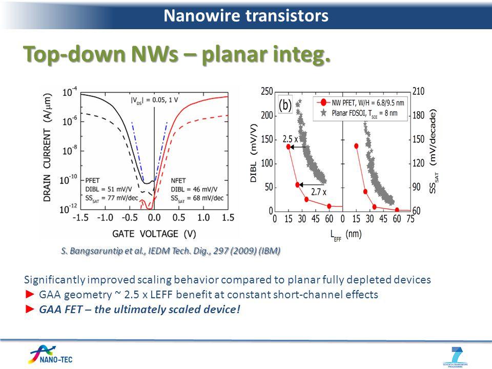 Top-down NWs – planar integ.