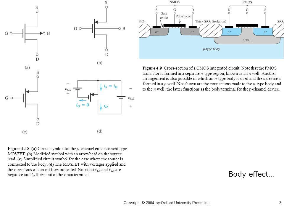 Body effect… sedr42021_0418a.jpg