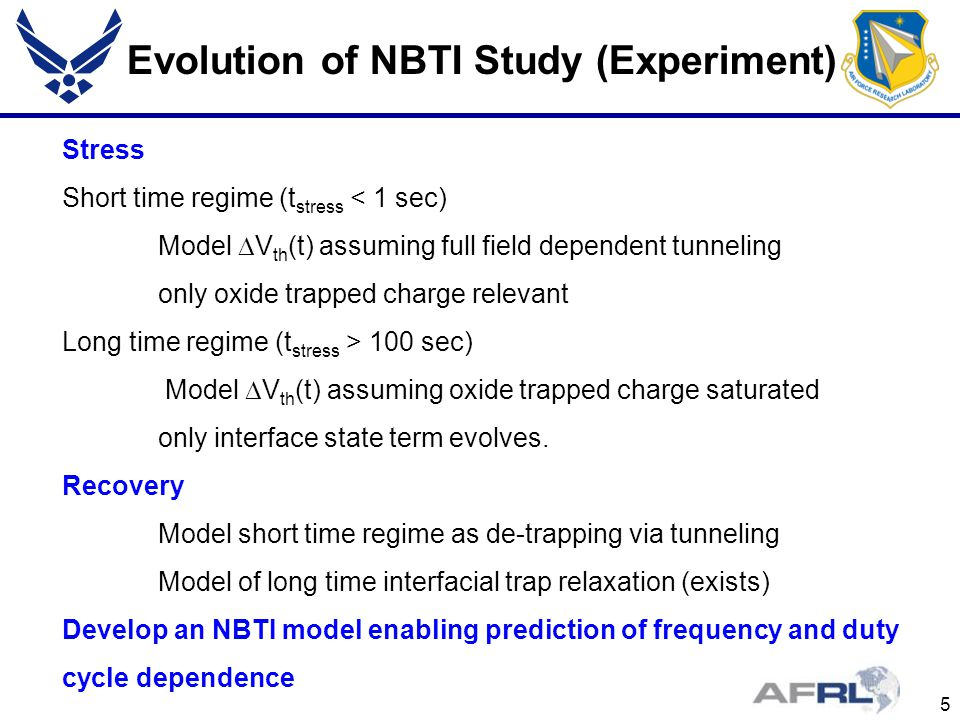 Evolution of NBTI Study (Experiment)
