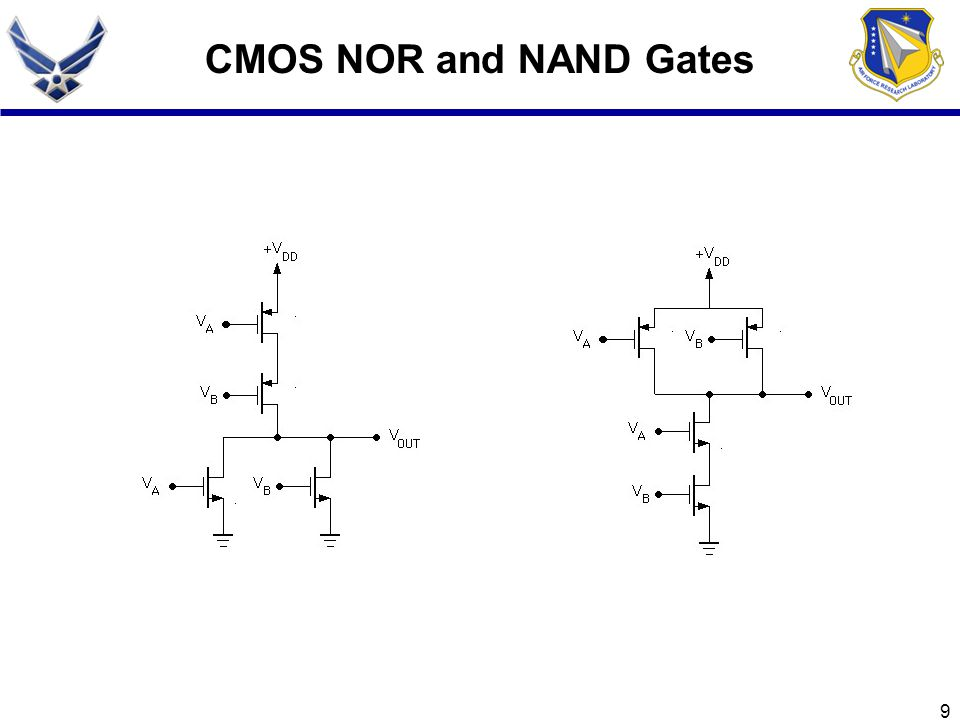 CMOS NOR and NAND Gates
