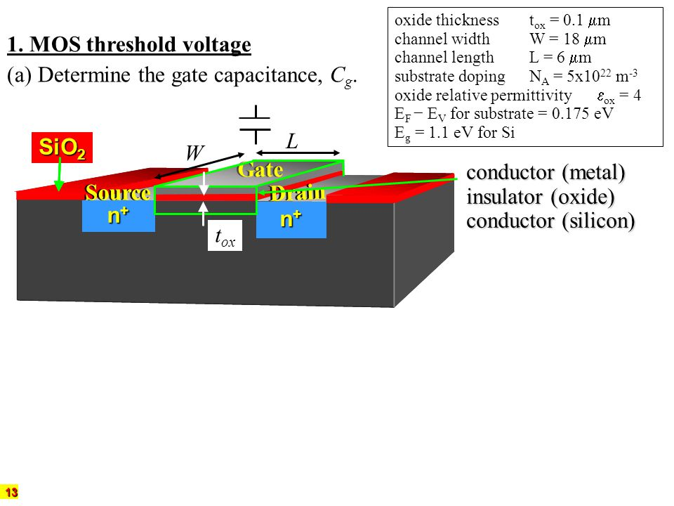 Determine the gate capacitance, Cg.
