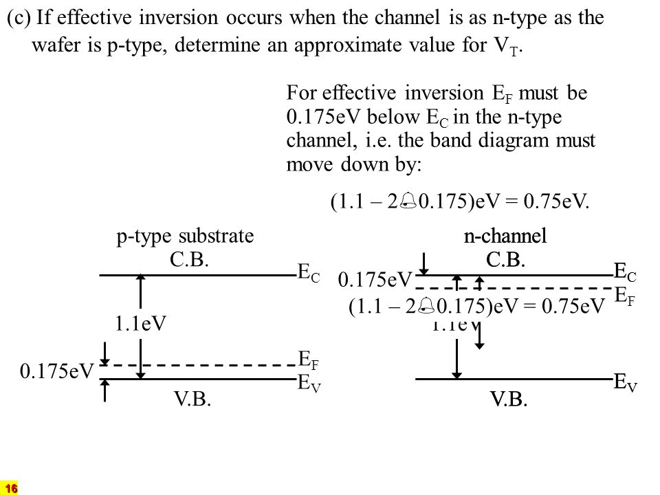 (c) If effective inversion occurs when the channel is as n-type as the wafer is p-type, determine an approximate value for VT.
