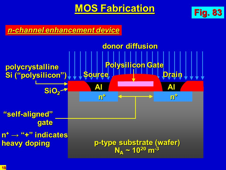 MOS Fabrication Fig. 83 n-channel enhancement device donor diffusion