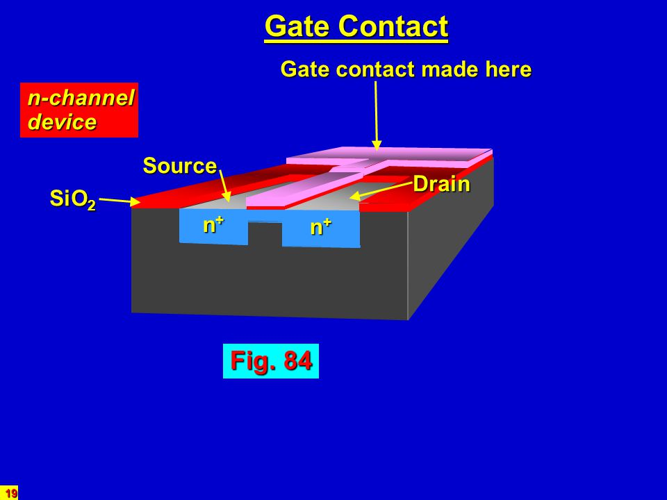 Gate Contact Fig. 84 Gate contact made here n-channel device Source