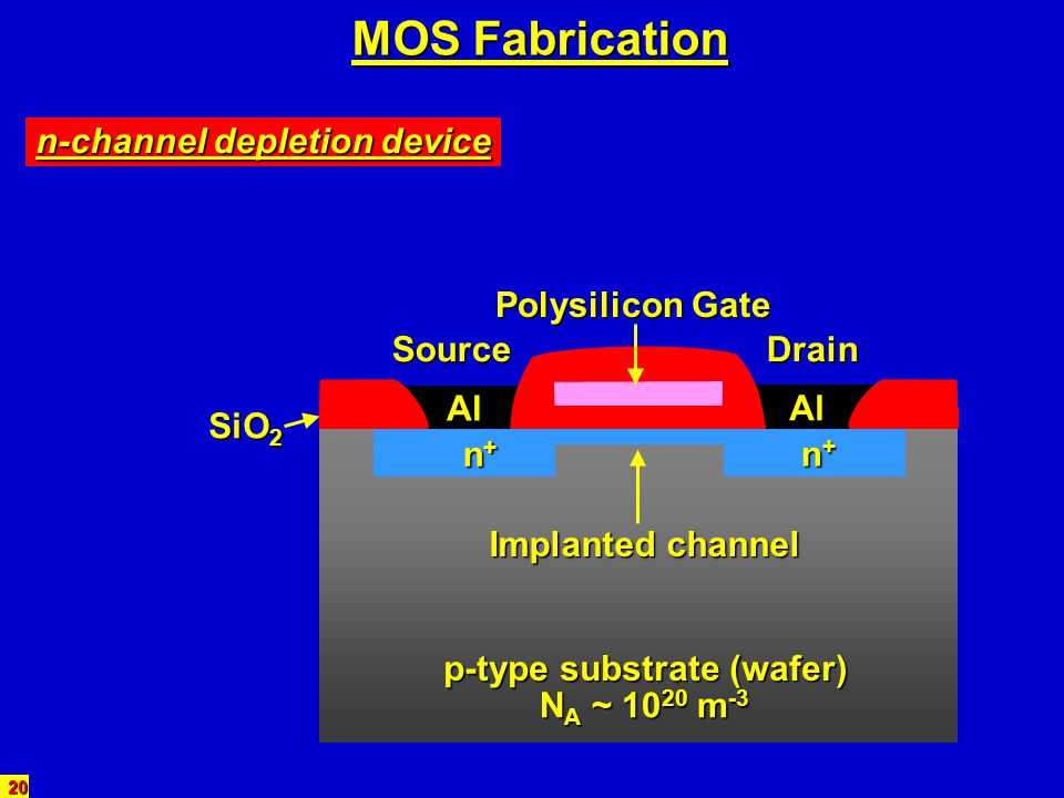 MOS Fabrication n-channel depletion device Polysilicon Gate