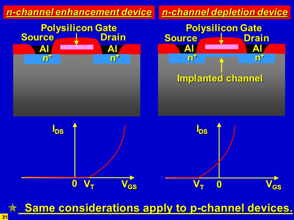 Same considerations apply to p-channel devices.