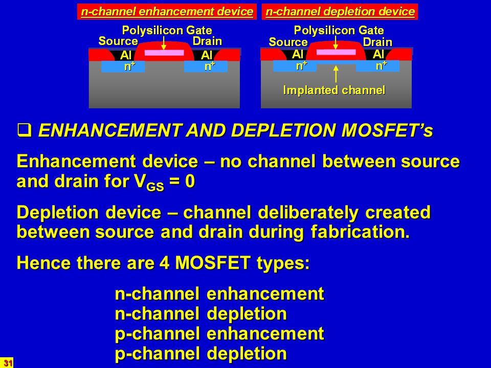 ENHANCEMENT AND DEPLETION MOSFET's