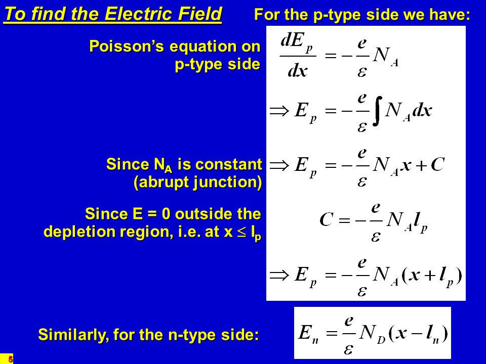 To find the Electric Field