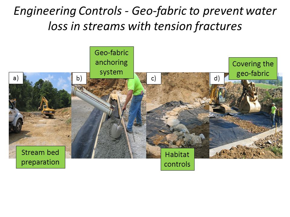 Engineering Controls - Geo-fabric to prevent water loss in streams with tension fractures