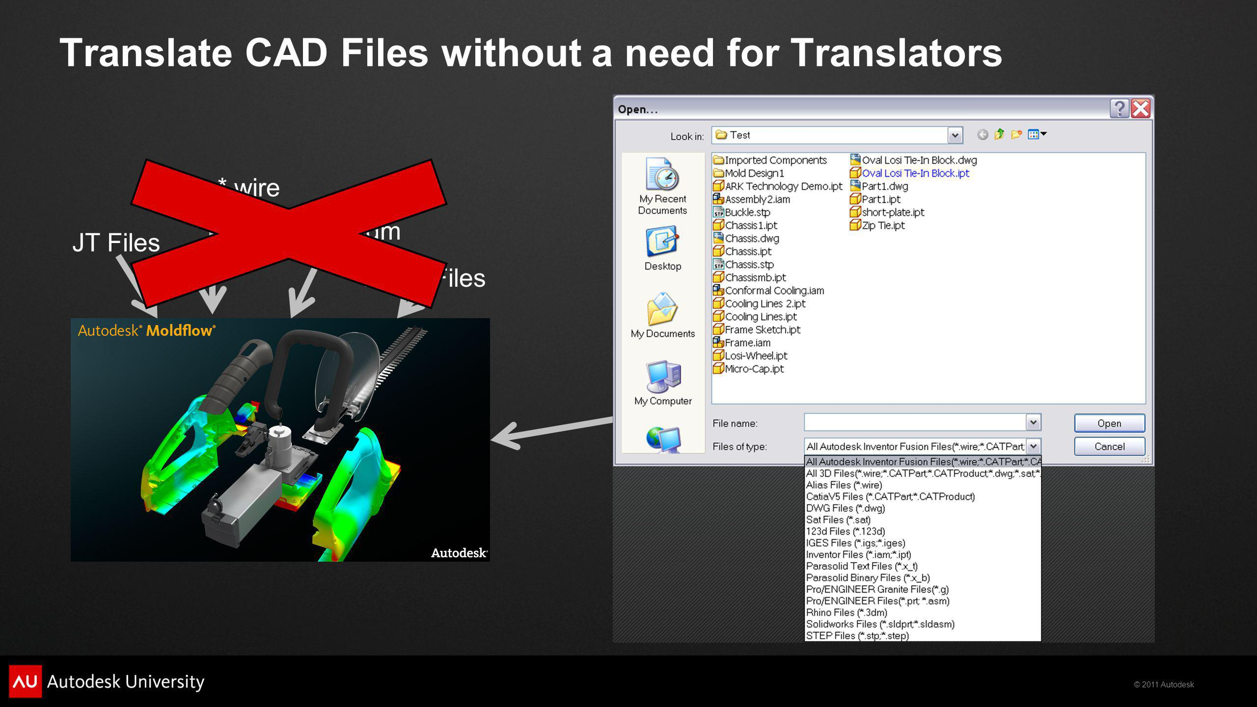 Translate CAD Files without a need for Translators