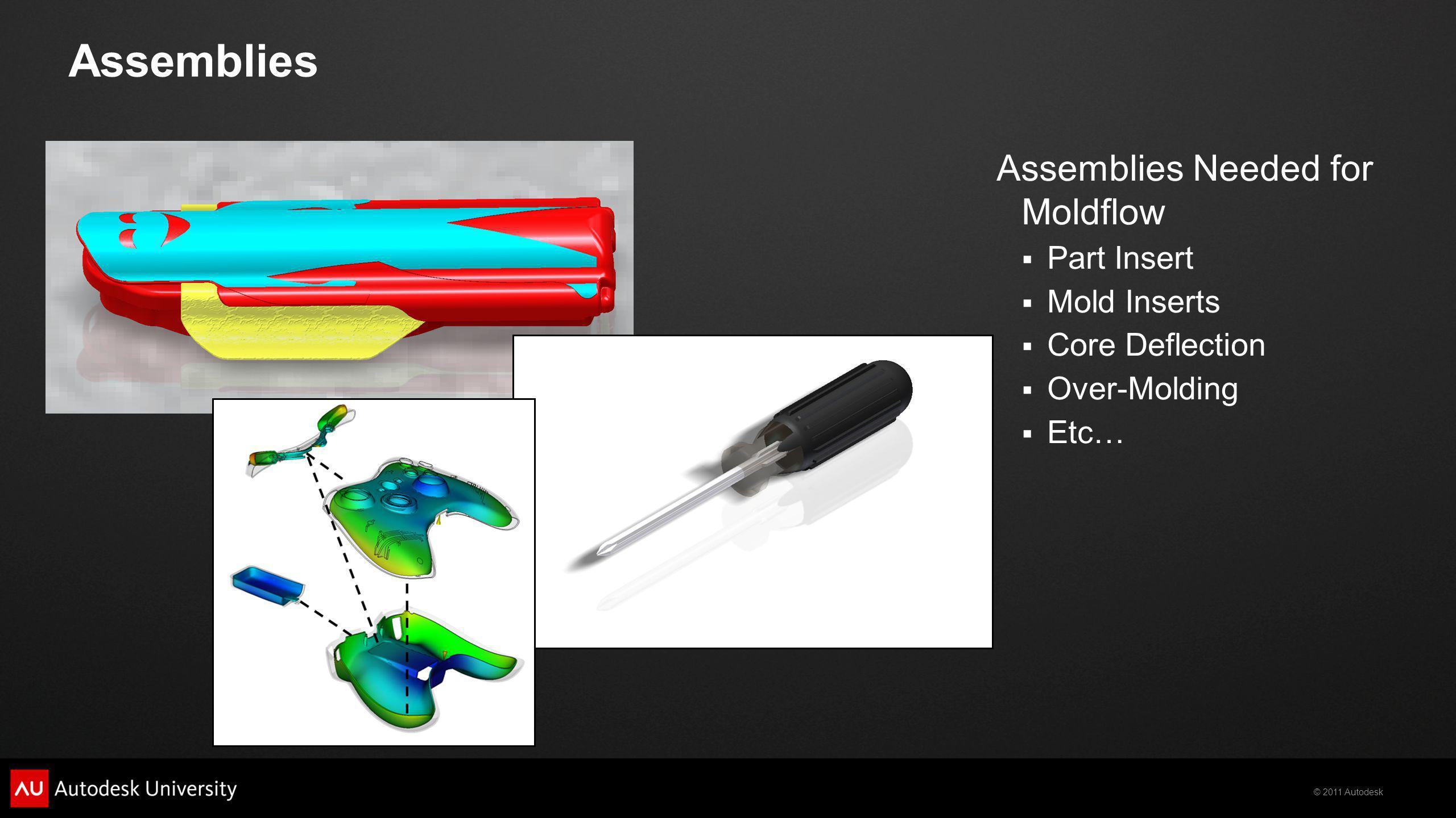 Assemblies Assemblies Needed for Moldflow Part Insert Mold Inserts