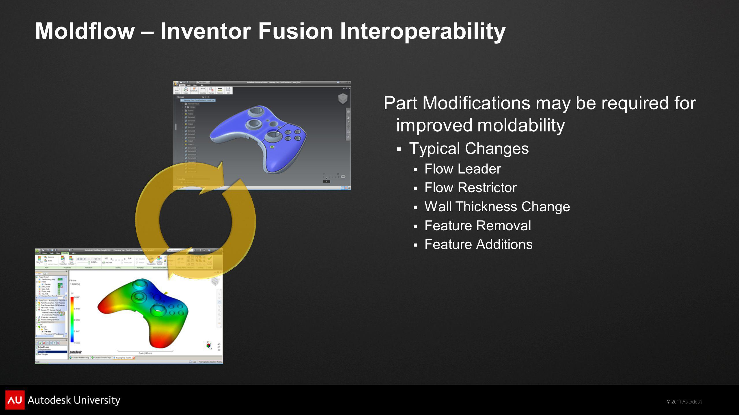 Moldflow – Inventor Fusion Interoperability
