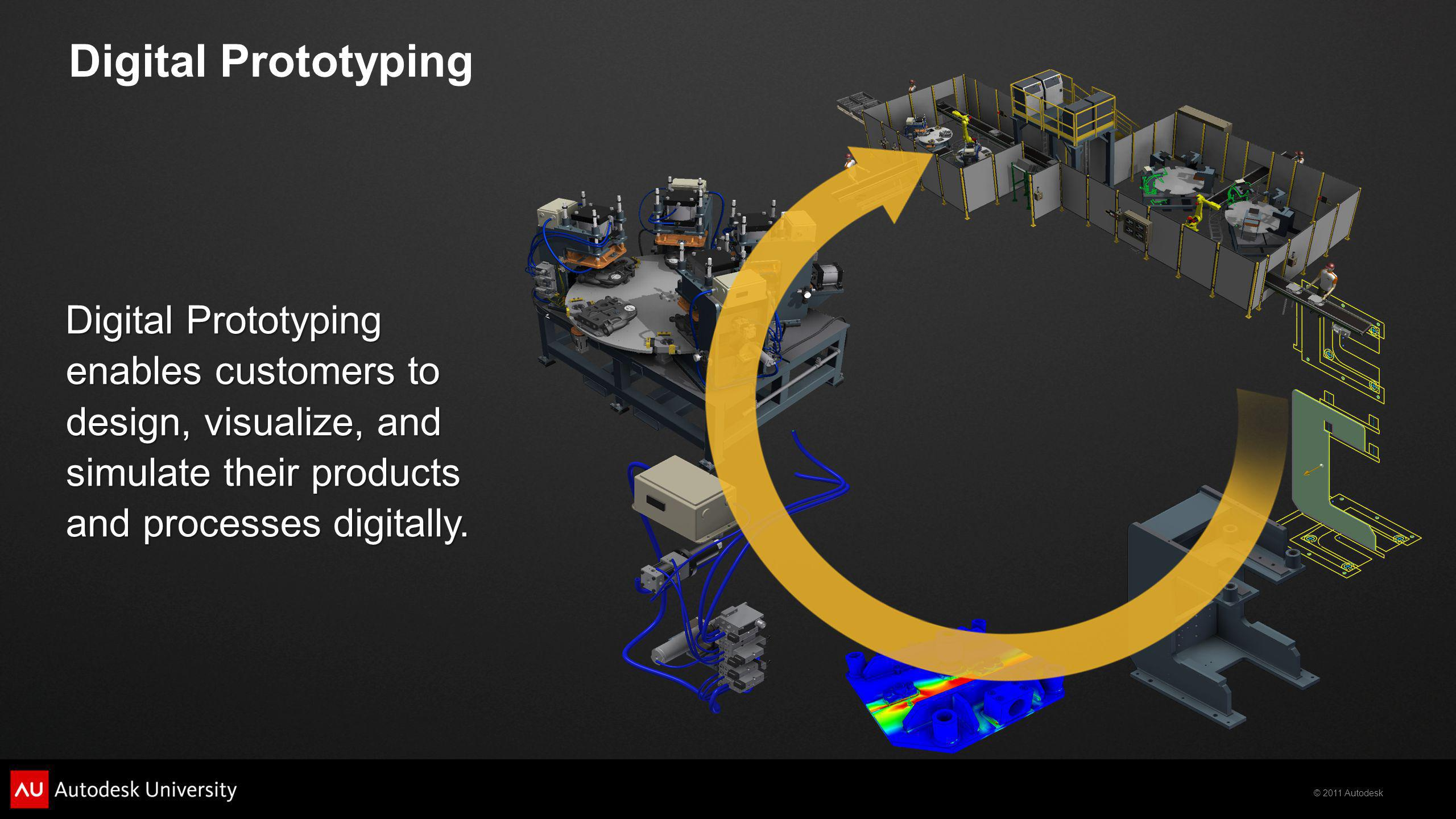 Digital Prototyping Digital Prototyping enables customers to design, visualize, and simulate their products and processes digitally.