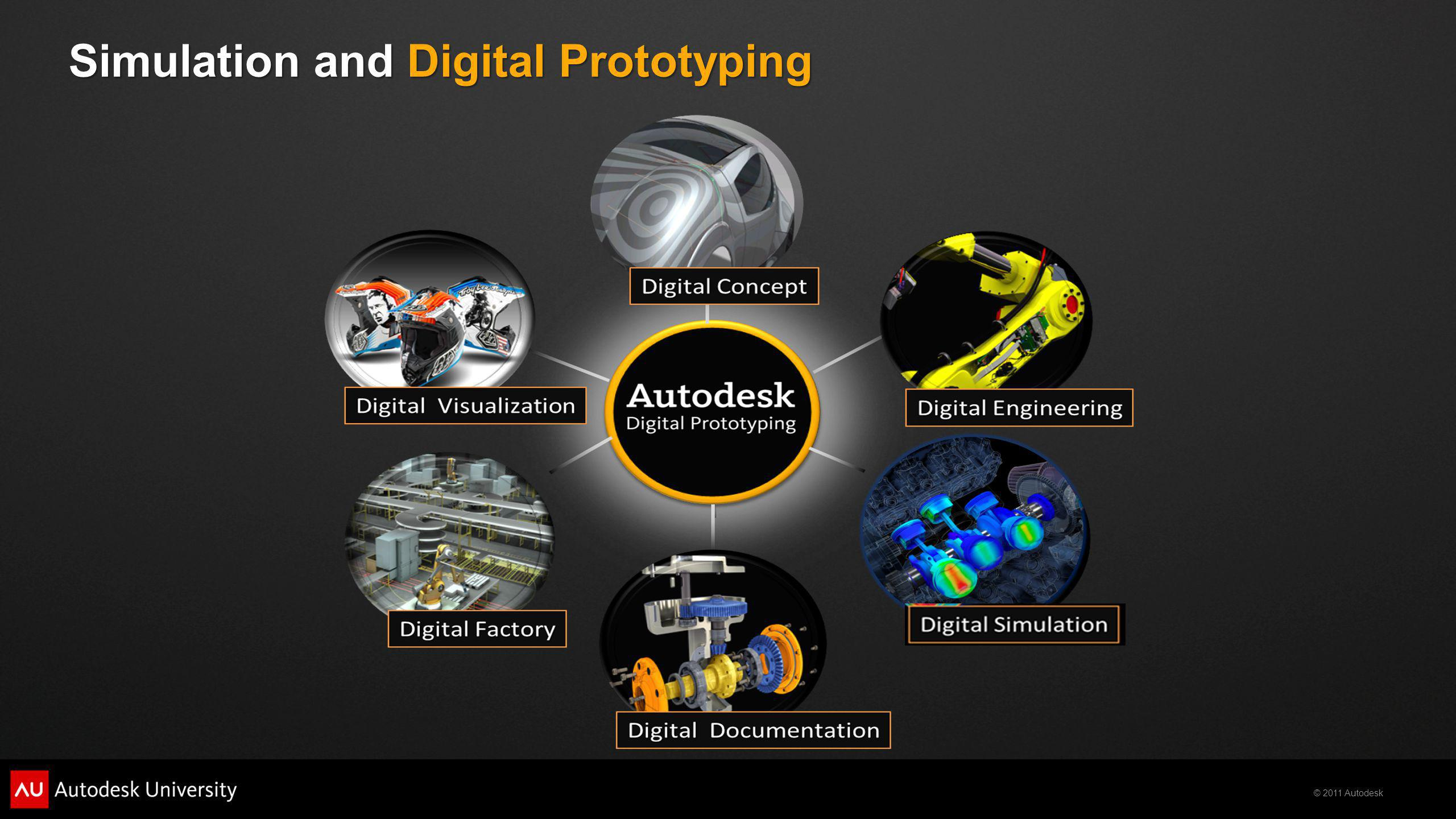 Simulation and Digital Prototyping