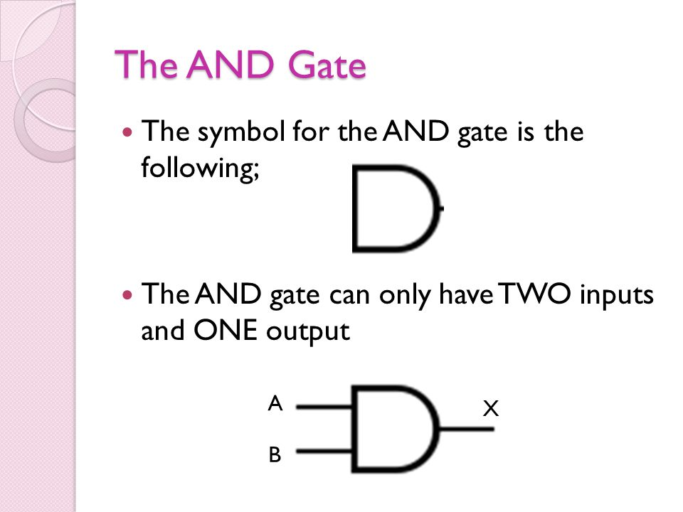 The AND Gate The symbol for the AND gate is the following;