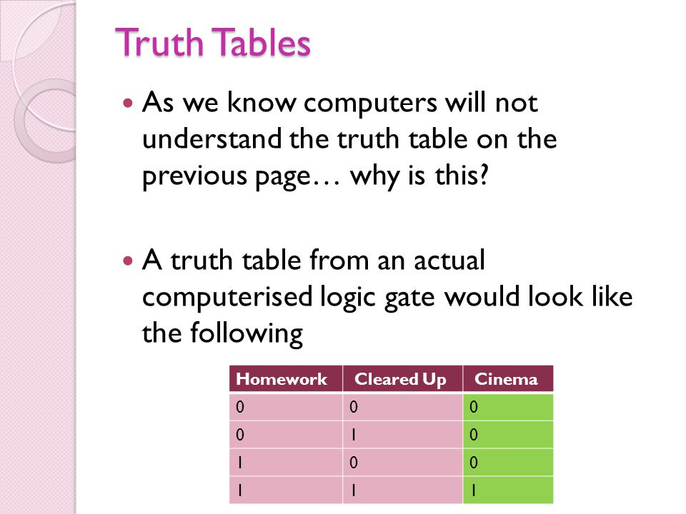 Truth Tables As we know computers will not understand the truth table on the previous page… why is this
