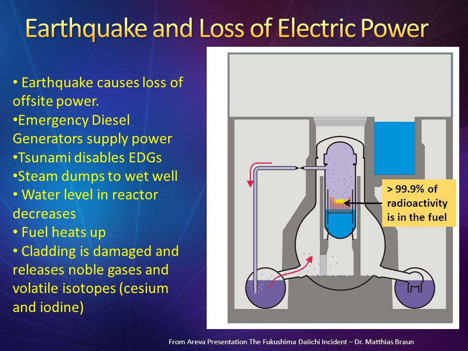 Earthquake and Loss of Electric Power