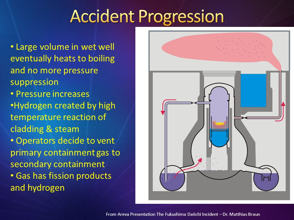 Accident Progression Large volume in wet well eventually heats to boiling and no more pressure suppression.