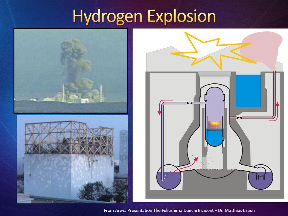 Hydrogen Explosion Unit 1 und 3