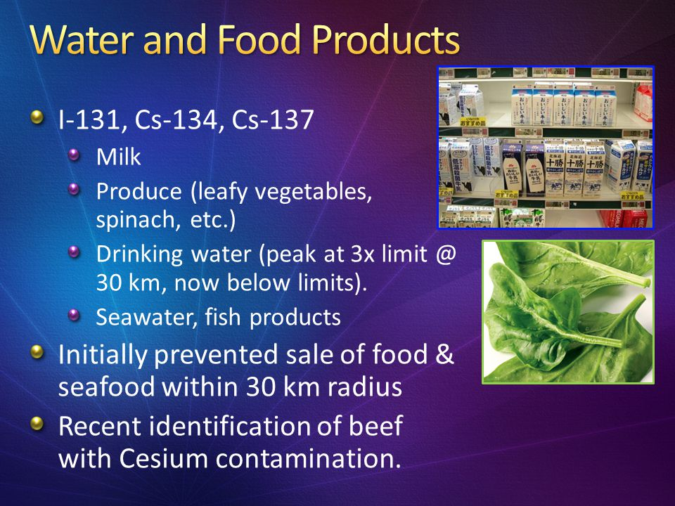 Water and Food Products