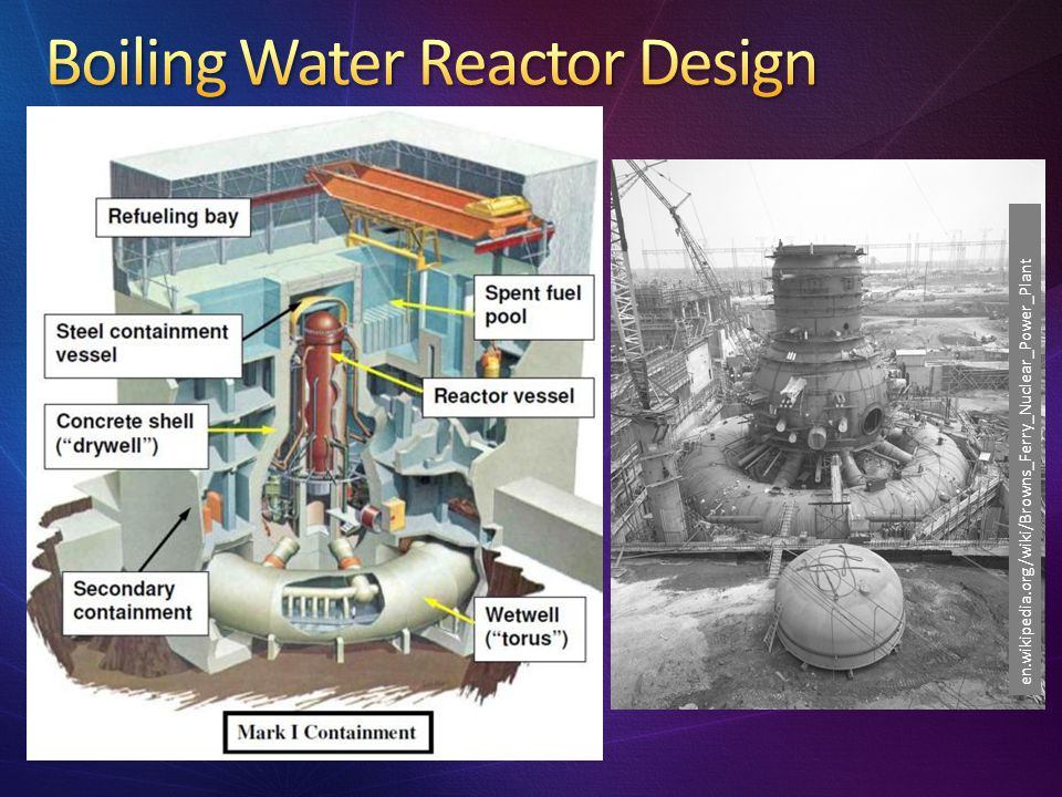 Boiling Water Reactor Design