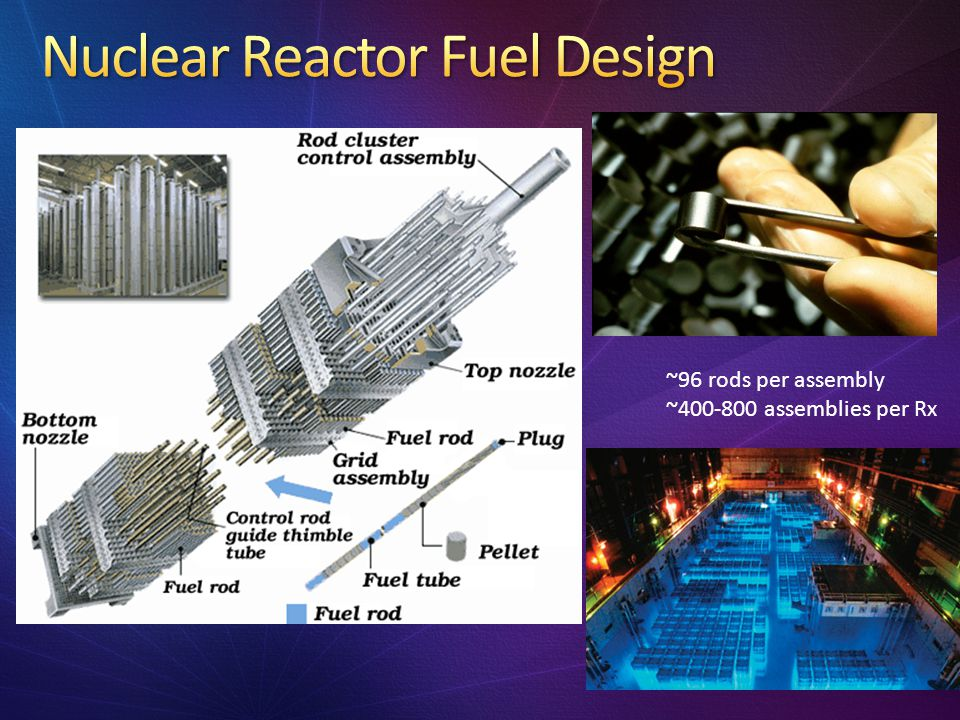Nuclear Reactor Fuel Design