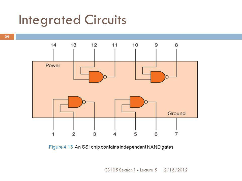 Integrated Circuits Figure 4.13 An SSI chip contains independent NAND gates. CS105 Section 1 - Lecture 5.