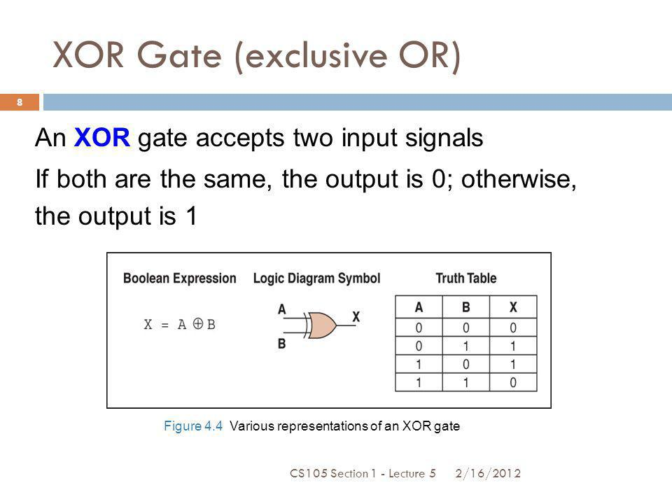 XOR Gate (exclusive OR)