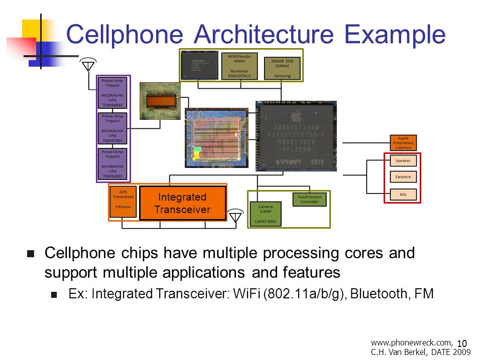 Cellphone Architecture Example
