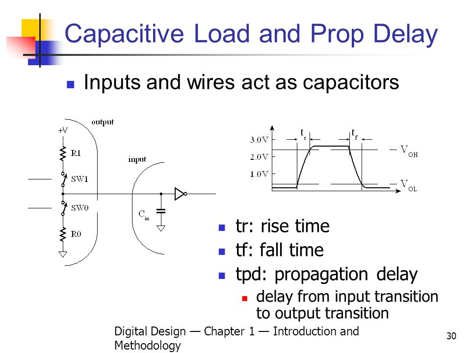 Capacitive Load and Prop Delay