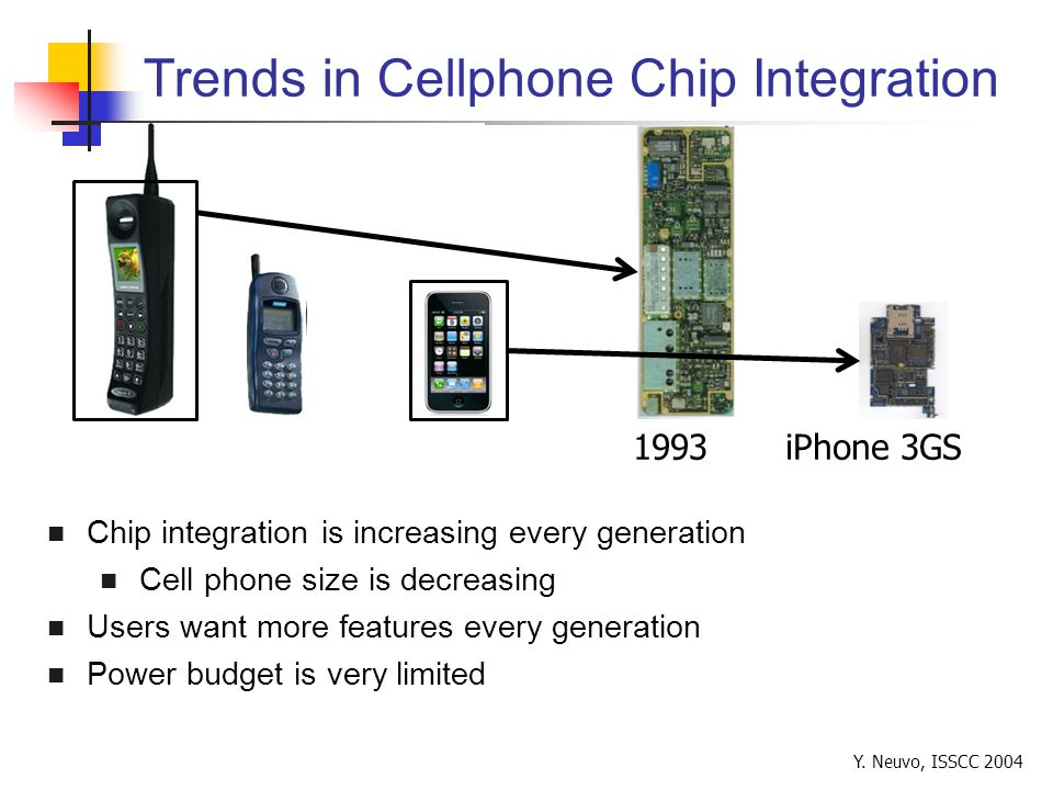 Trends in Cellphone Chip Integration