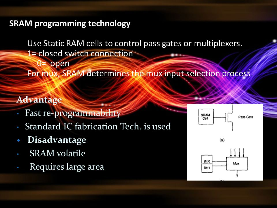 SRAM programming technology Use Static RAM cells to control pass gates or multiplexers. 1= closed switch connection 0= open For mux, SRAM determines the mux input selection process.