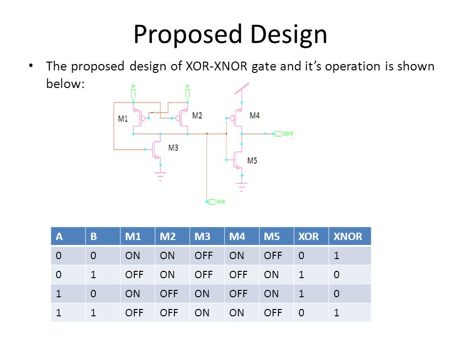 Proposed Design The proposed design of XOR-XNOR gate and it's operation is shown below: A. B. M1.