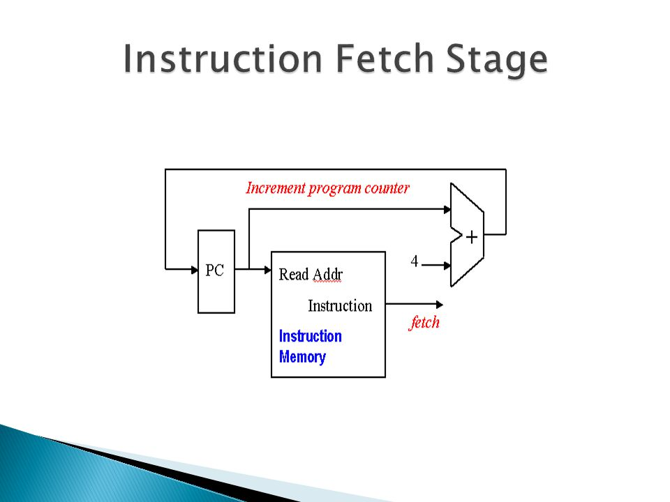 Instruction Fetch Stage
