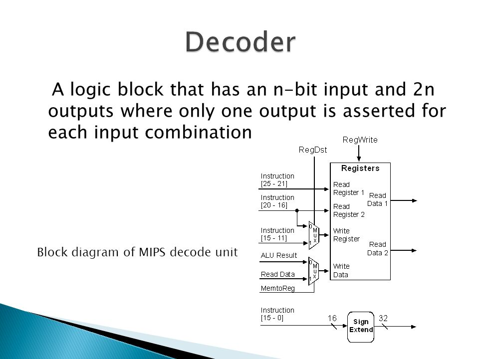 Decoder A logic block that has an n-bit input and 2n outputs where only one output is asserted for each input combination.